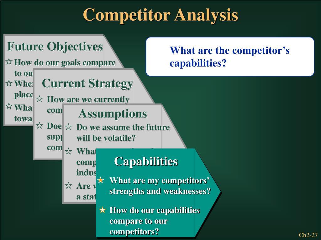 Future Objectives