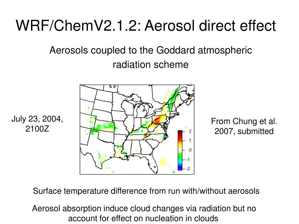 WRF/ChemV2.1.2: Aerosol direct effect