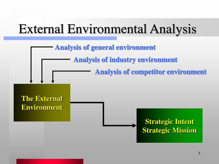 external environmental analysis outlining examples of a restaurant Swot analysis aims to analyze an organization's internal and external environment, with the purpose of understanding internal organizational strengths for taking advantage of external opportunities, and the purpose of understanding external/internal threats and weaknesses (panagiotou, 2003, p8.