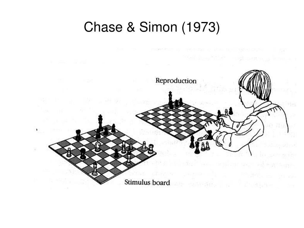 Chase & Simon (1973)