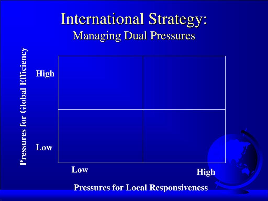 International Strategy: