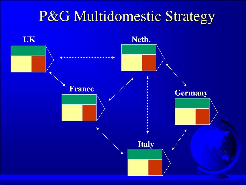 P&G Multidomestic Strategy