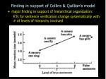finding in support of collins quillian s model