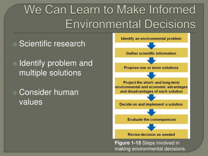 We Can Learn to Make Informed Environmental Decisions