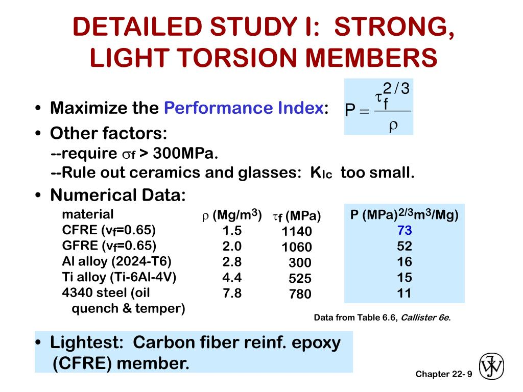 DETAILED STUDY I:  STRONG, LIGHT TORSION MEMBERS