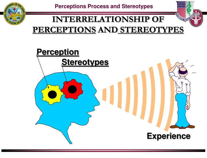 the concept of the perception process 3 marcello frixione & antonio lieto do not require conceptual abilities as a consequence, if some mental state is nonconceptual, its bearer may not even possess the concepts needed to specify its content.