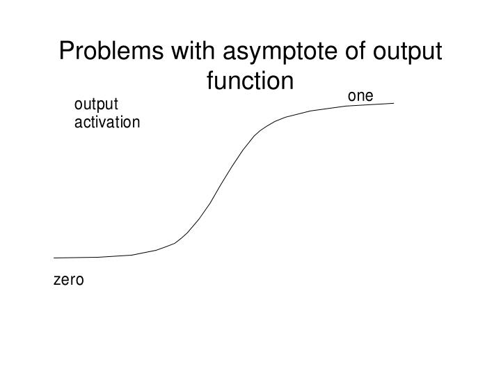 Problems with asymptote of output function