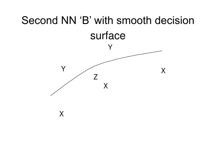 Second NN 'B' with smooth decision surface
