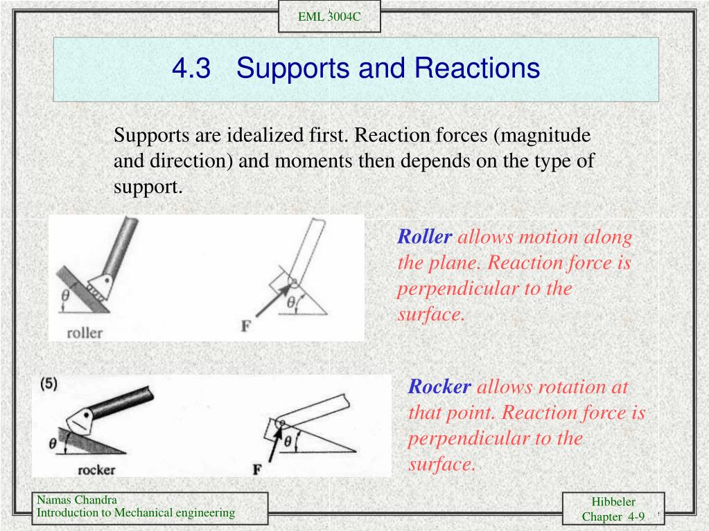 PPT - Chapter 4: Equilibrium PowerPoint Presentation - ID:307417
