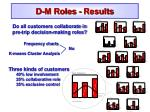 d m roles results