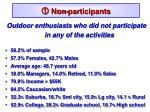 non participants