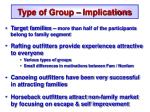 type of group implications