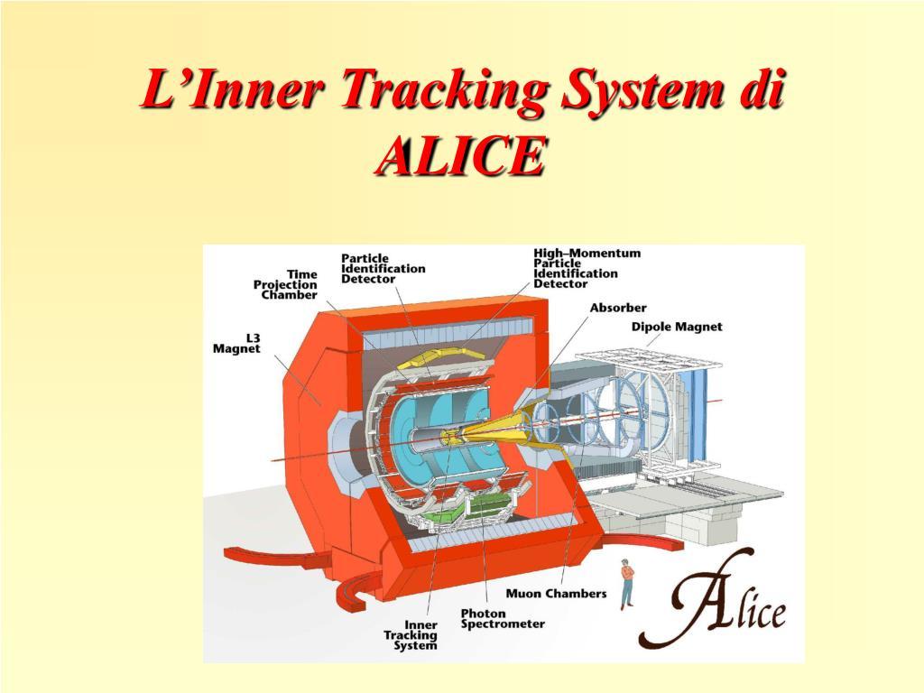 L'Inner Tracking System di ALICE
