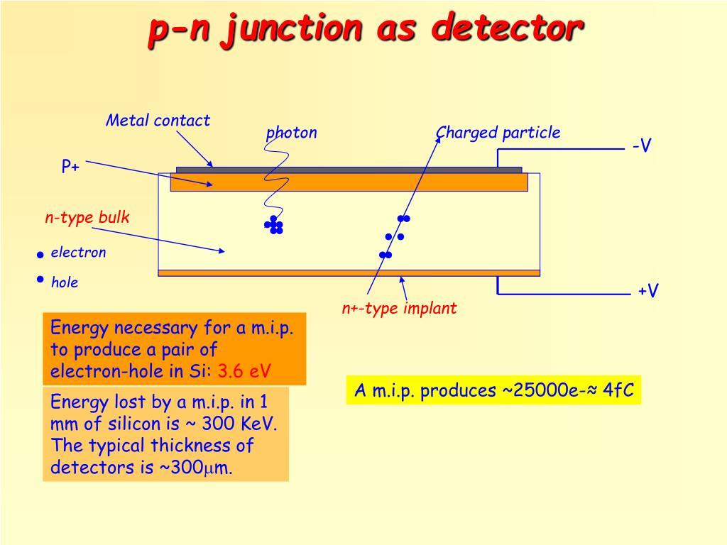 p-n junction as detector