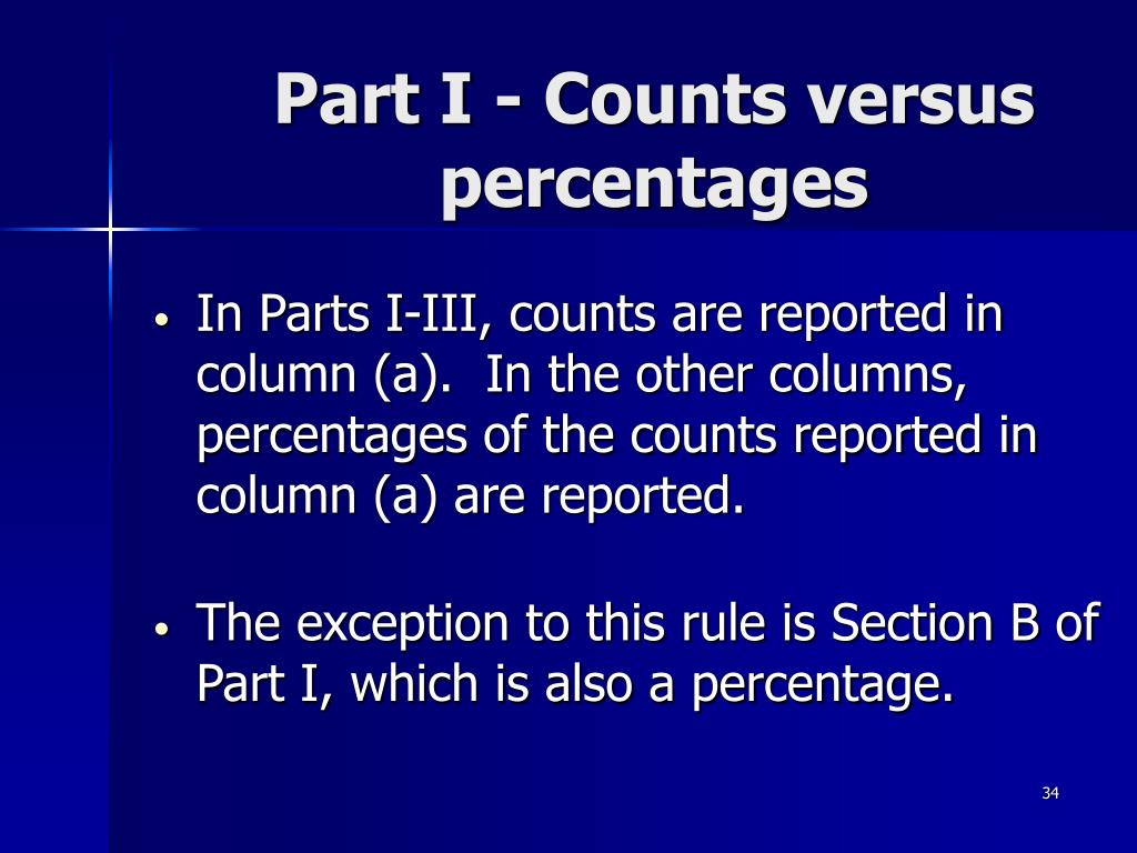 Part I - Counts versus percentages