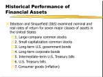 historical performance of financial assets7