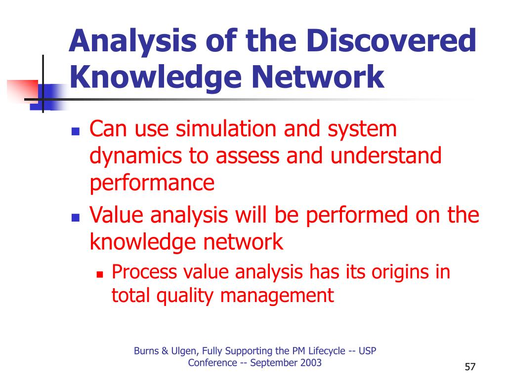 Analysis of the Discovered Knowledge Network