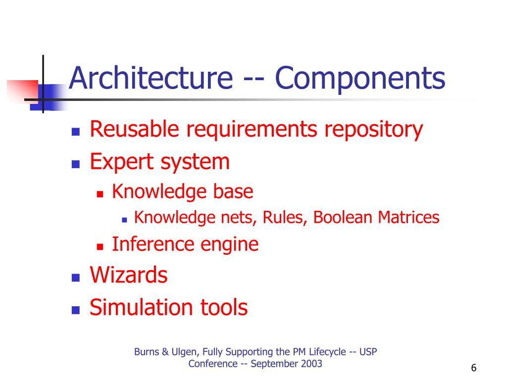 Architecture -- Components
