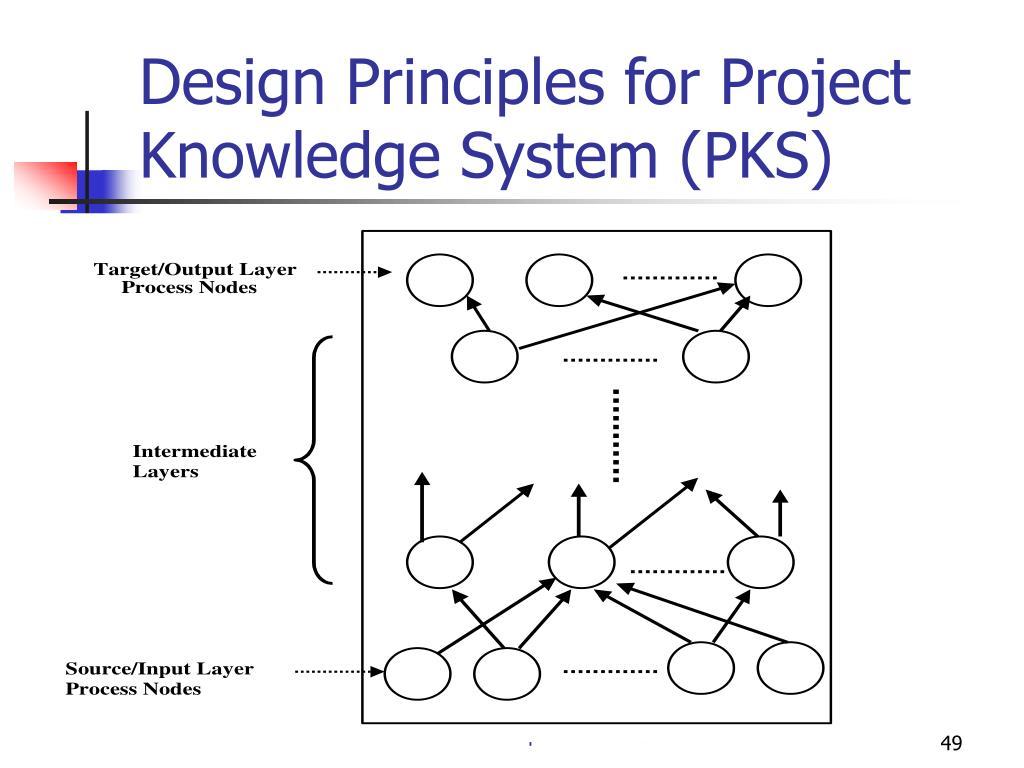 Design Principles for Project Knowledge System (PKS)