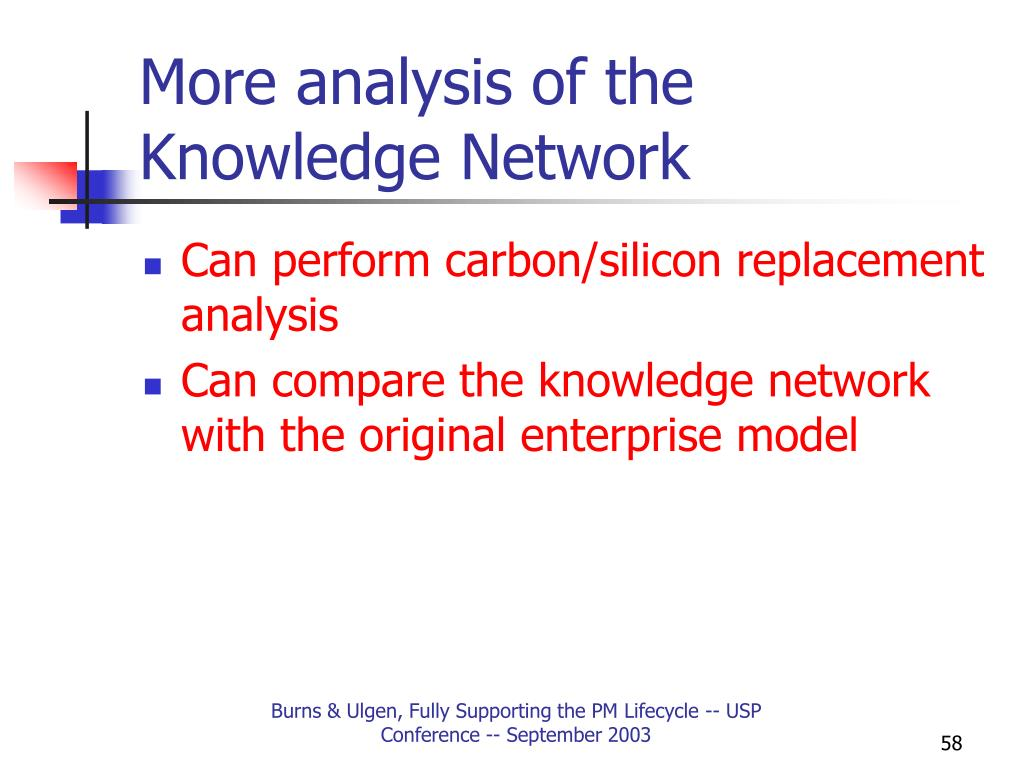 More analysis of the Knowledge Network