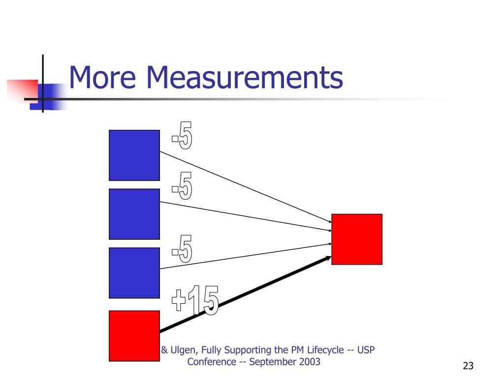 More Measurements