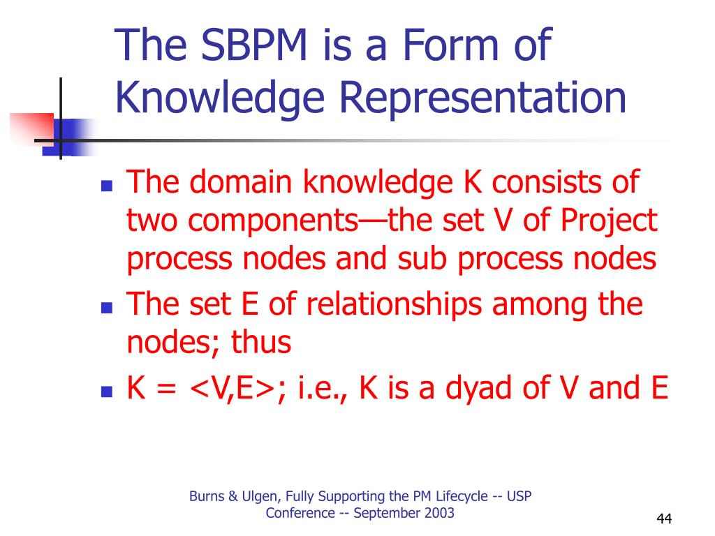 The SBPM is a Form of Knowledge Representation
