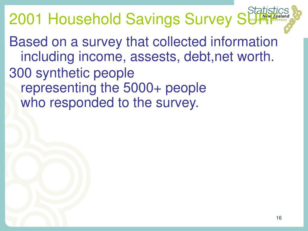 2001 Household Savings Survey SURF