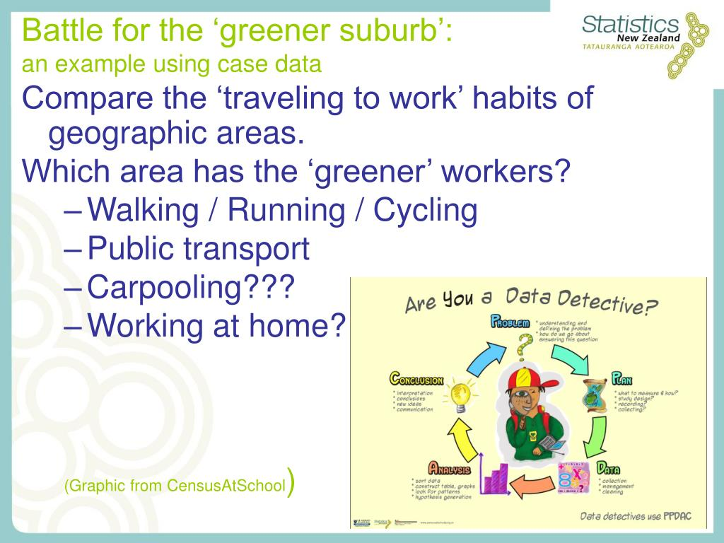 Battle for the 'greener suburb':