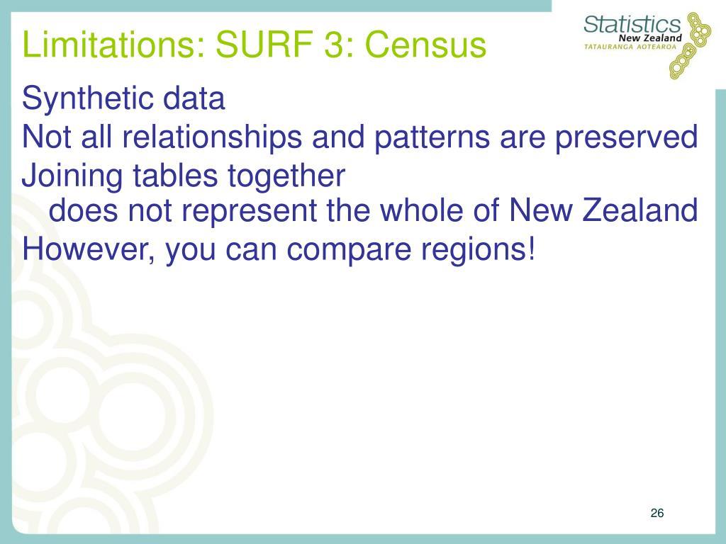 Limitations: SURF 3: Census