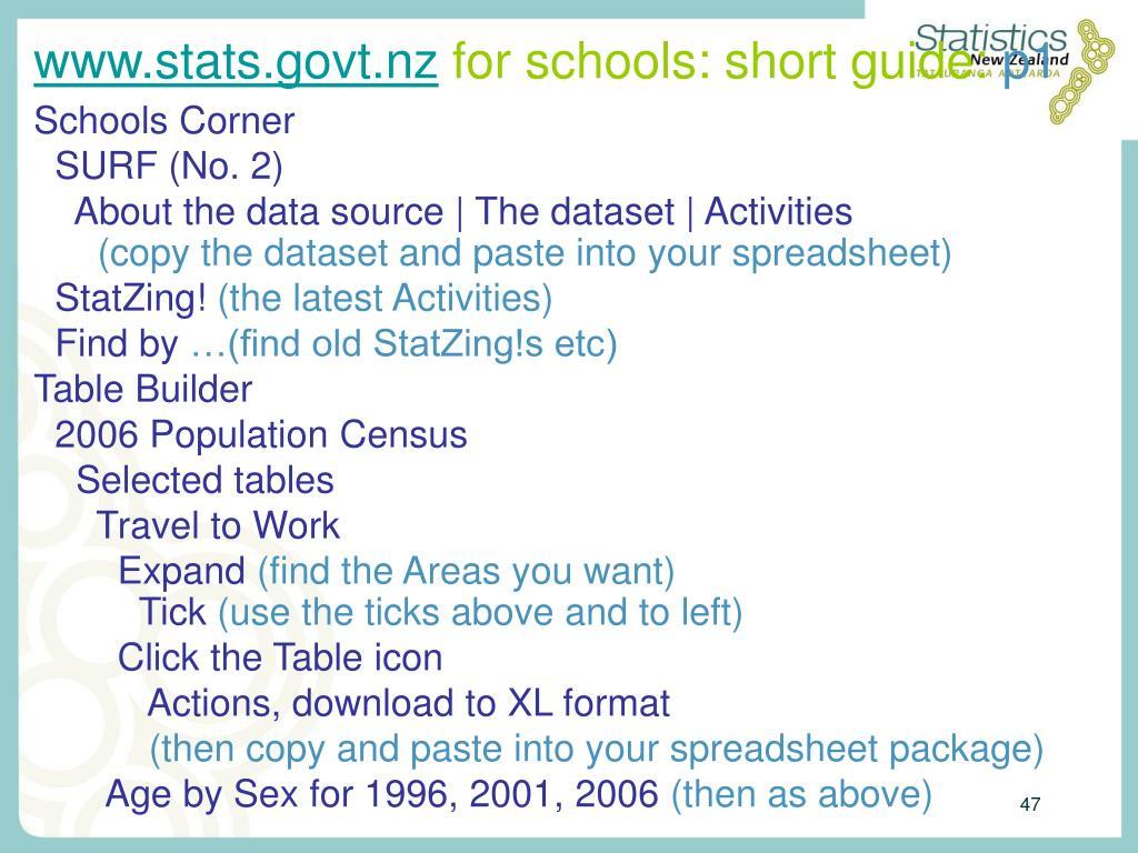 www.stats.govt.nz