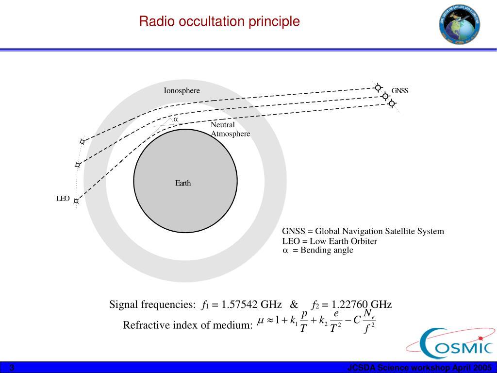 Radio occultation principle