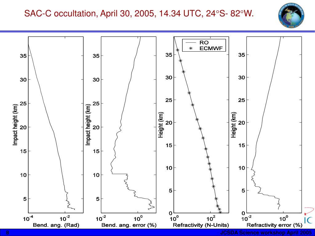 SAC-C occultation, April 30, 2005, 14.34 UTC, 24