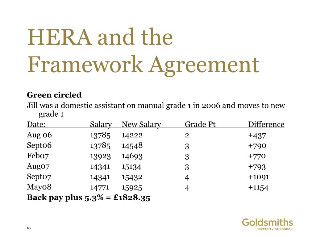 HERA and the Framework Agreement