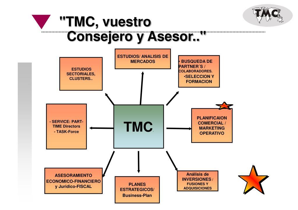 """""""TMC, vuestro"""