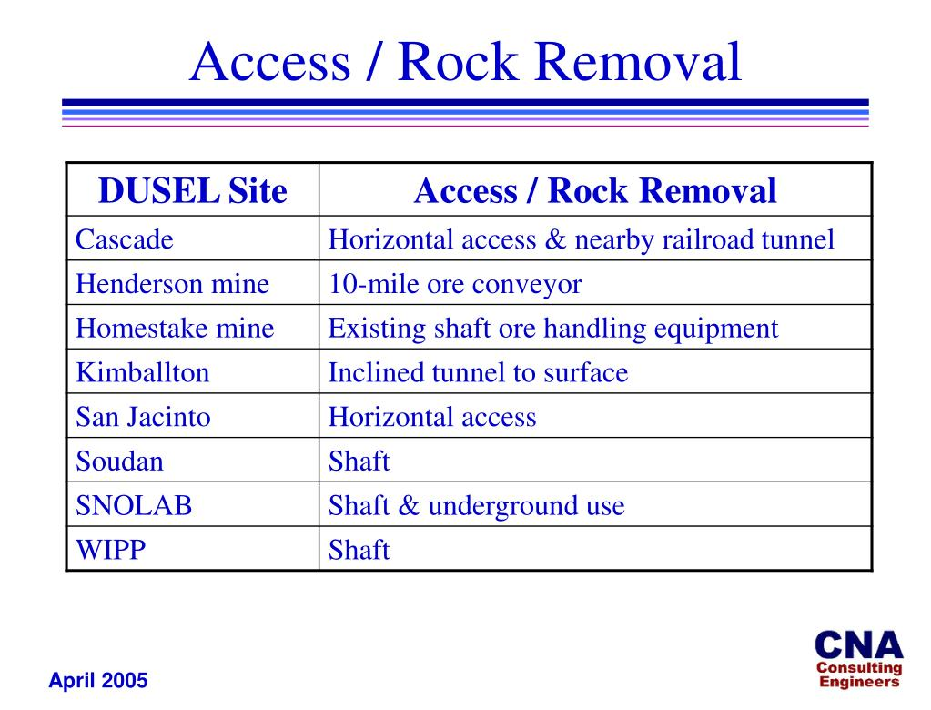 Access / Rock Removal