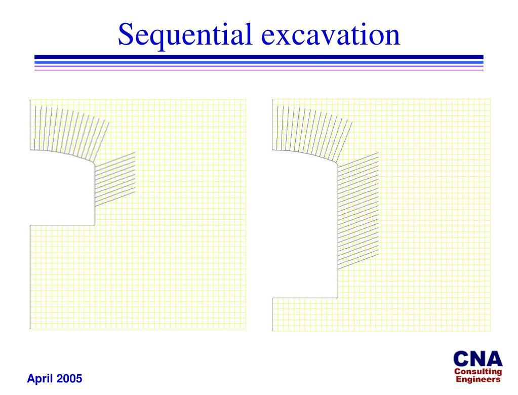 Sequential excavation
