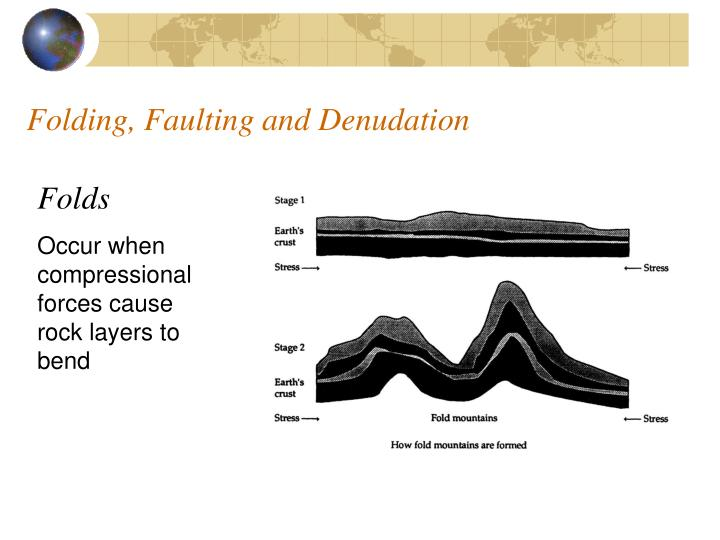 ppt folding faulting and denudation powerpoint presentation id