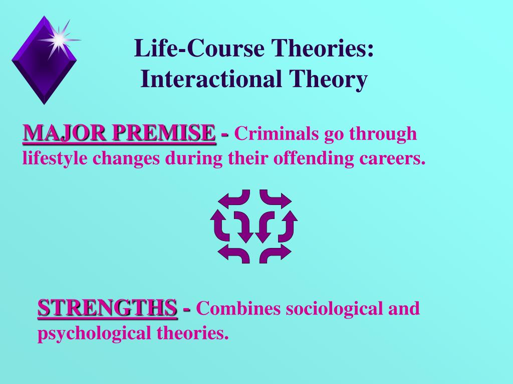 a look at major theories of delinquency Why do crime rates vary from community to community in this lesson, we'll take a look at sociological theories of criminology, including the.
