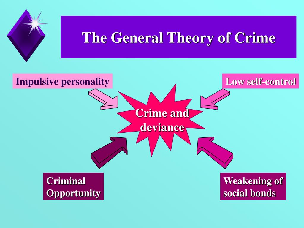 the general theory of crime essay The general theory of crime belongs to the most cited and theoretically as well as   f hartnagel & r a silverman (eds), critique and explanation: essays in.