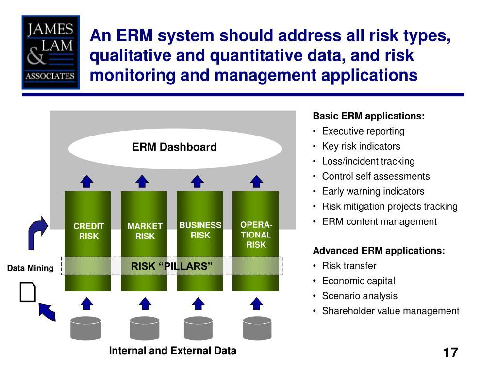 PPT - Enterprise Risk Management PowerPoint Presentation - ID:309187