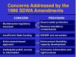 concerns addressed by the 1996 sdwa amendments
