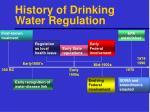 history of drinking water regulation