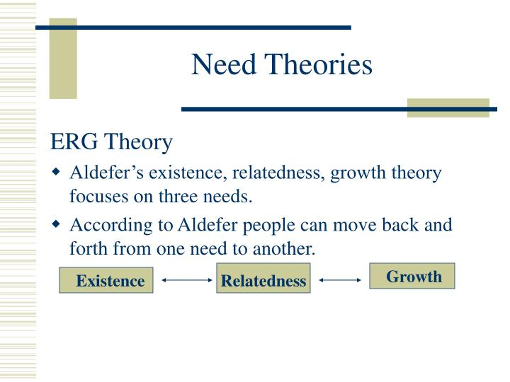 existence relatedness growth theory