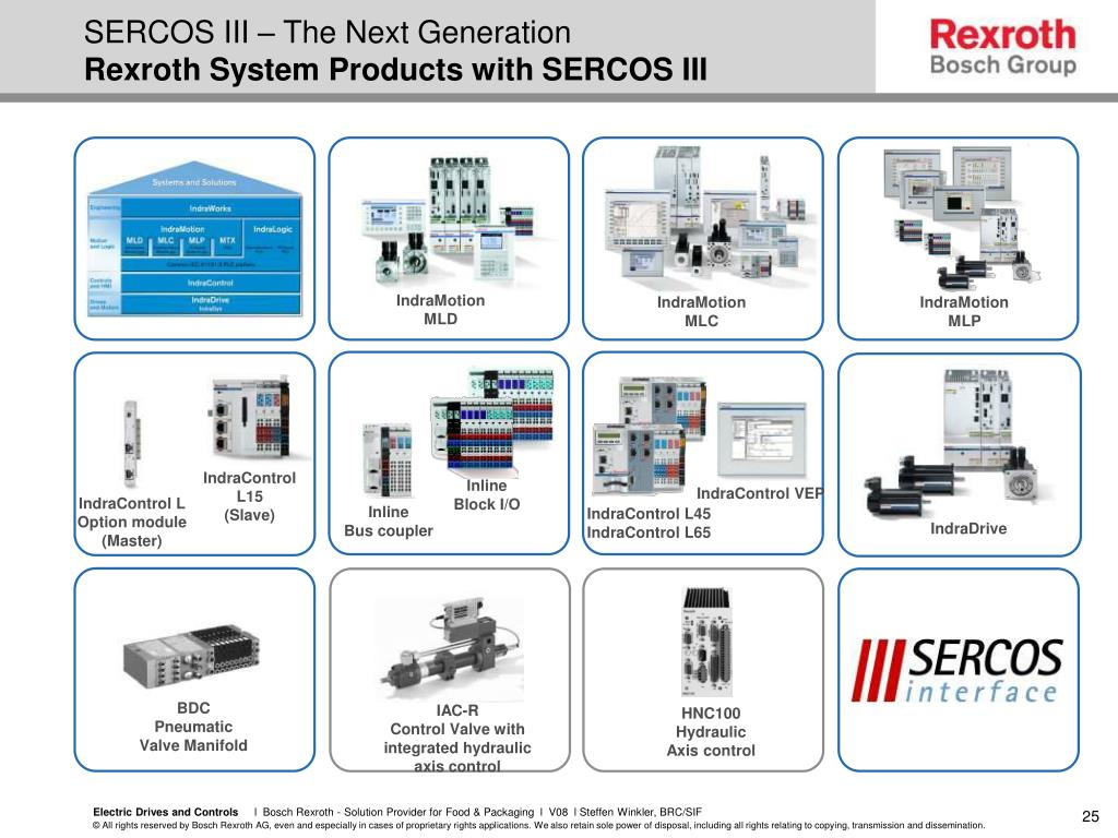 PPT - Bosch Rexroth SERCOS III Automation Solutions & Applications