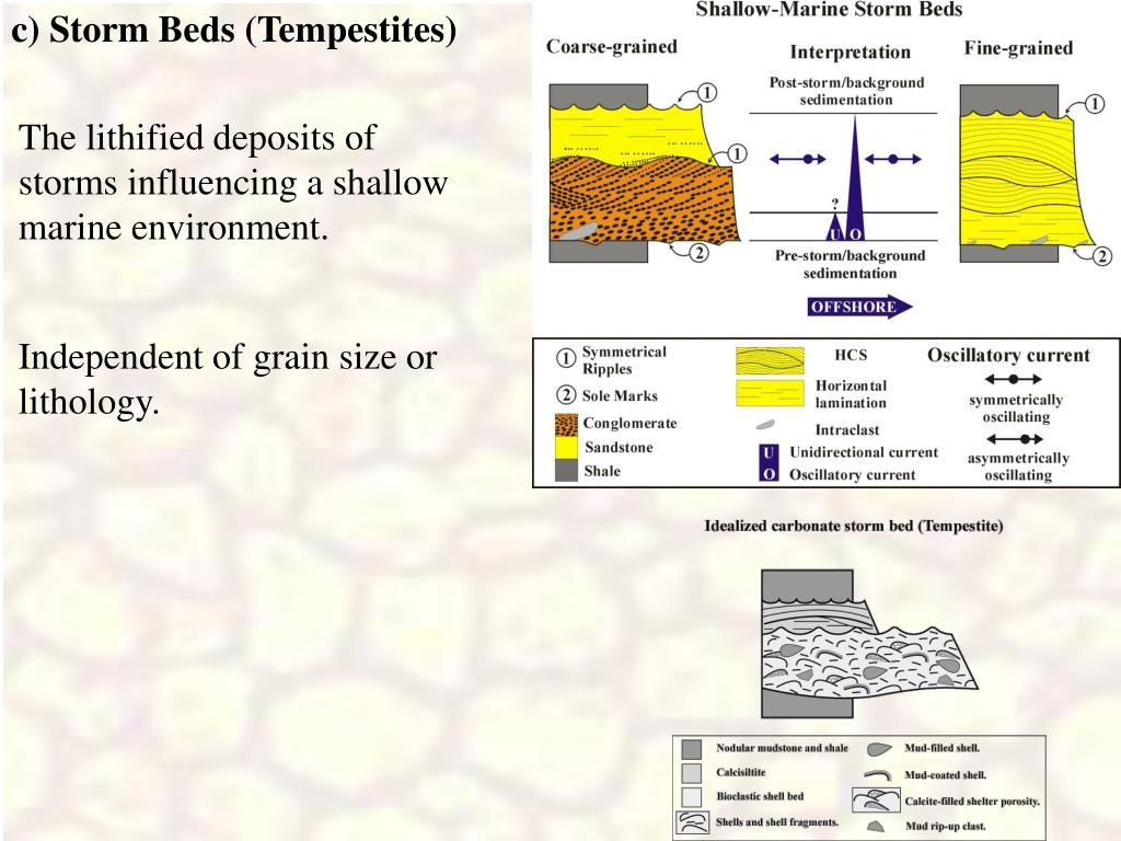 c) Storm Beds (Tempestites)