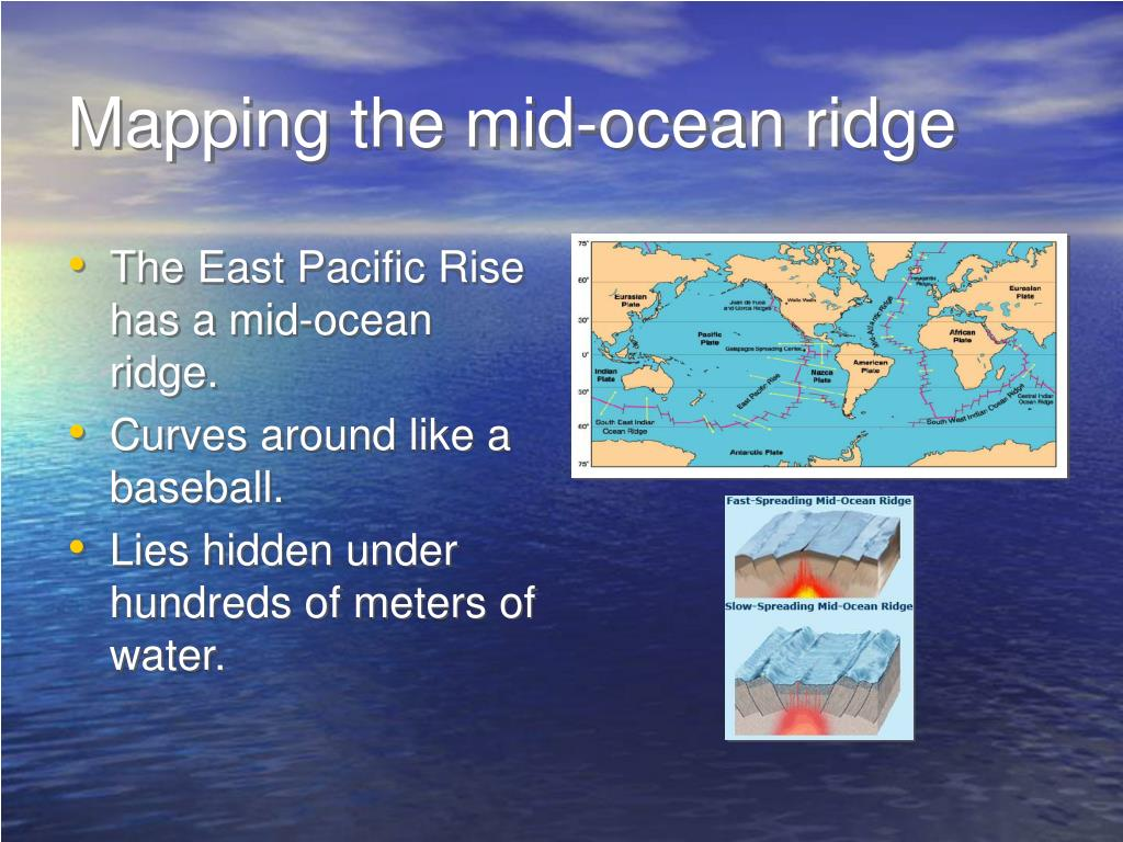 Mapping the mid-ocean ridge