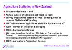 agriculture statistics in new zealand