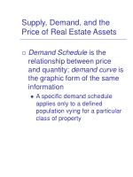 supply demand and the price of real estate assets1