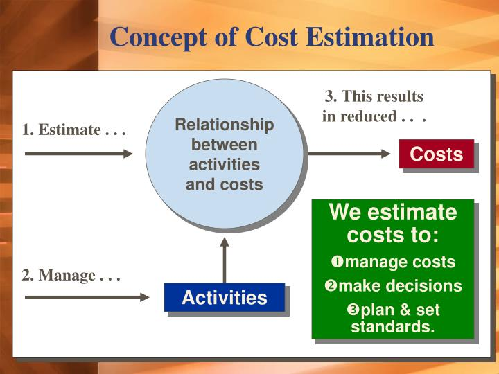 concept of cost Advertisements: the following points highlight the twelve main concepts for managerial decision making some of the concepts are: 1 direct and indirect cost 2.