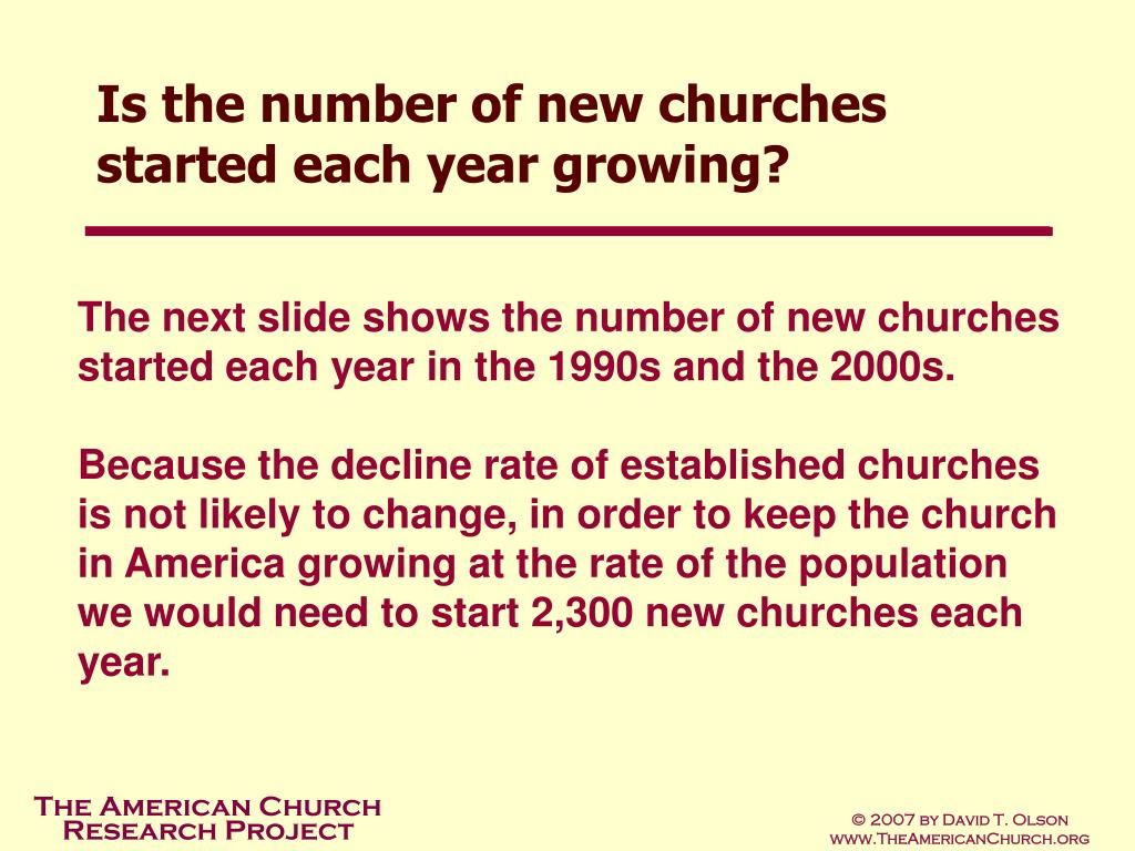 Is the number of new churches started each year growing?